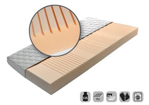 Postel včetně kvalitní pěnové matrace