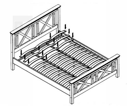 Manželská postel s kvalitním roštem
