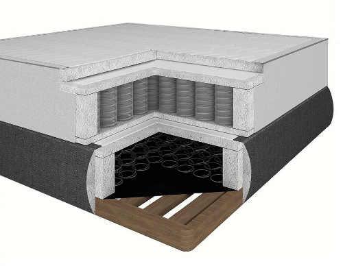 Speciální konstrukce postele i matrace pro opravdu komfortní spánek